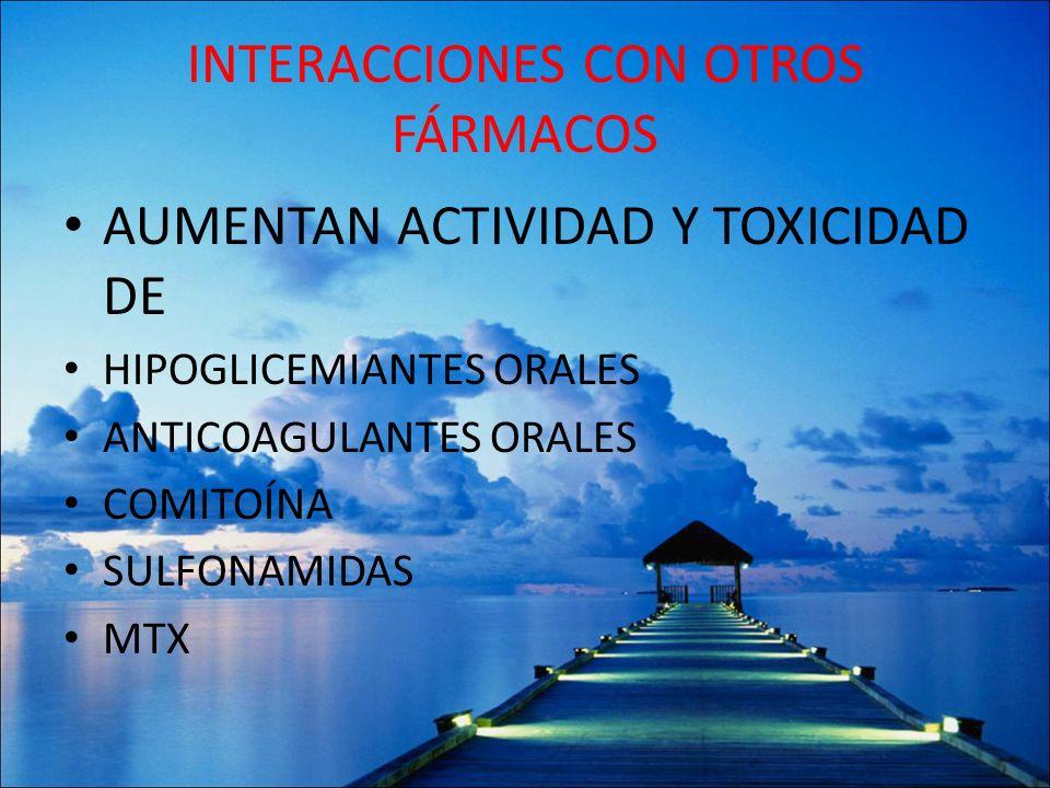 INTERACCIONES CON OTROS FÁRMACOS