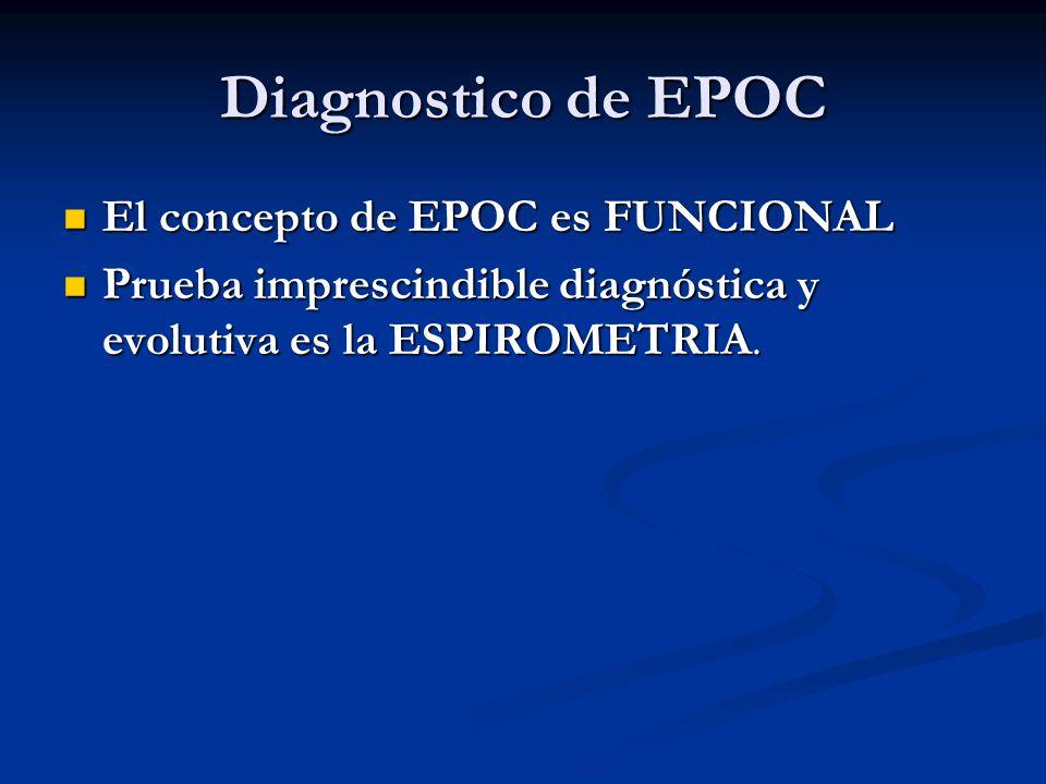 Diagnostico de EPOC El concepto de EPOC es FUNCIONAL