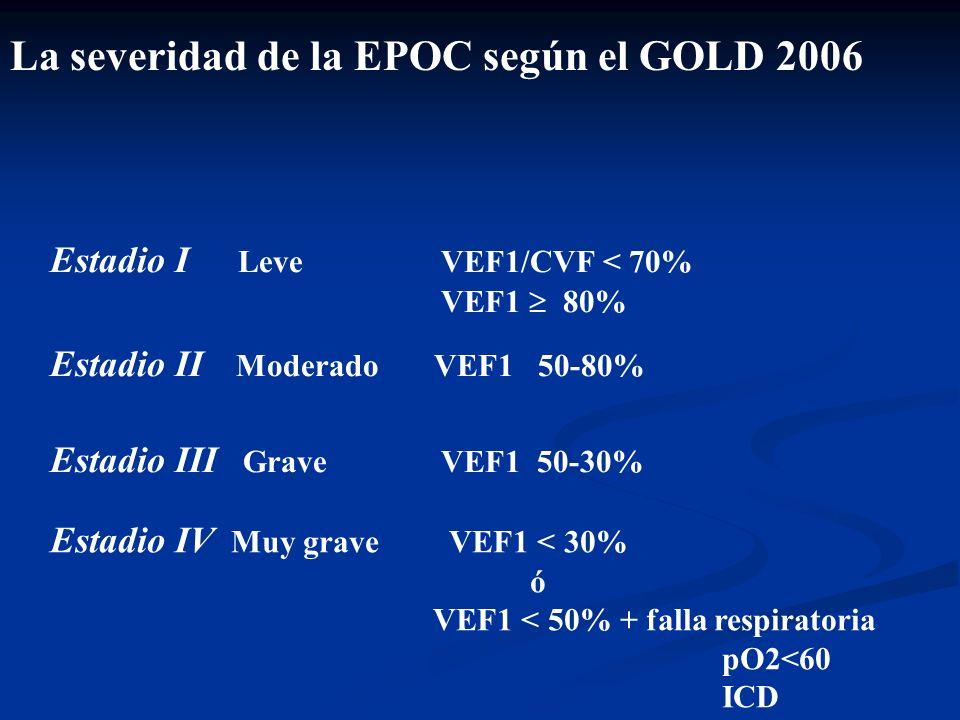 La severidad de la EPOC según el GOLD 2006