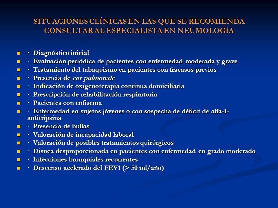 SITUACIONES CLÍNICAS EN LAS QUE SE RECOMIENDA CONSULTAR AL ESPECIALISTA EN NEUMOLOGÍA
