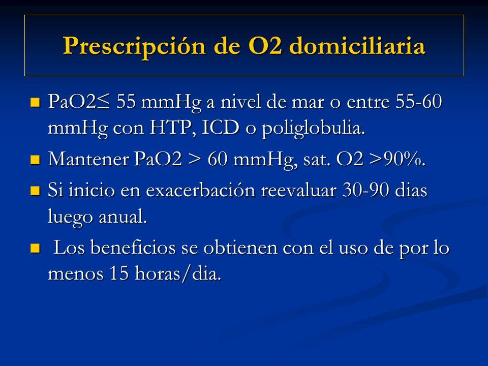 Prescripción de O2 domiciliaria