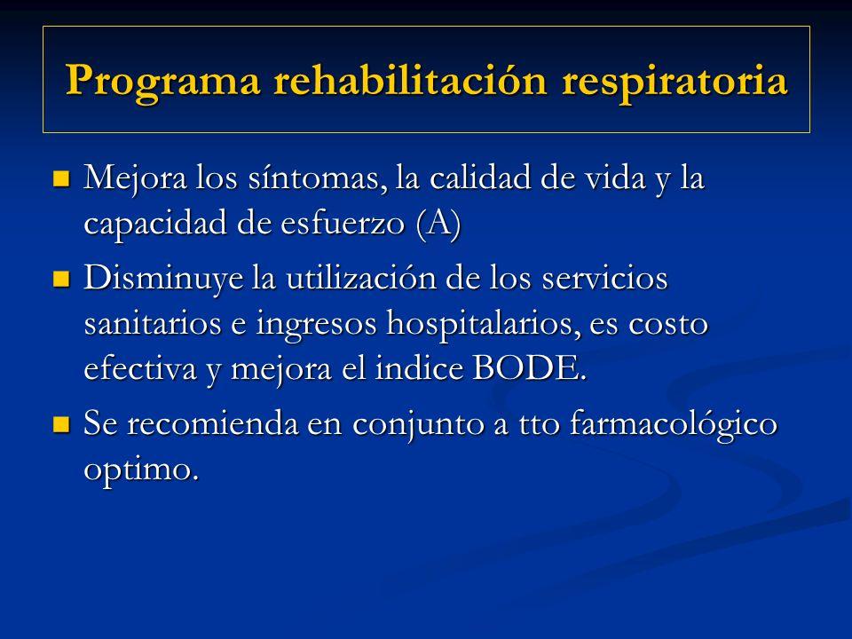 Programa rehabilitación respiratoria