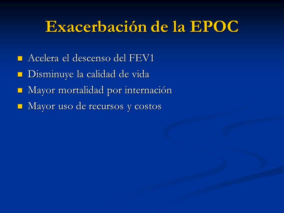 Exacerbación de la EPOC