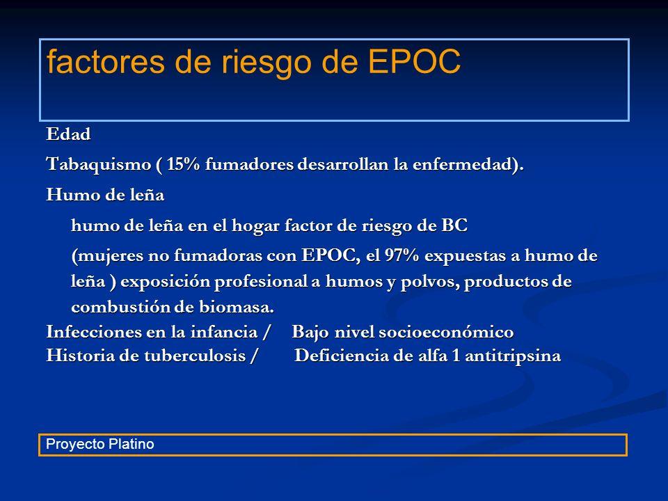 factores de riesgo de EPOC