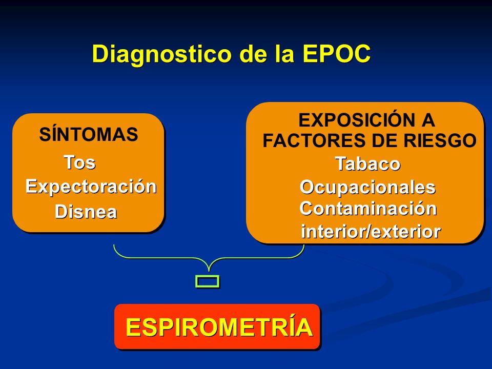 è Diagnostico de la EPOC ESPIROMETRÍA EXPOSICIÓN A FACTORES DE RIESGO