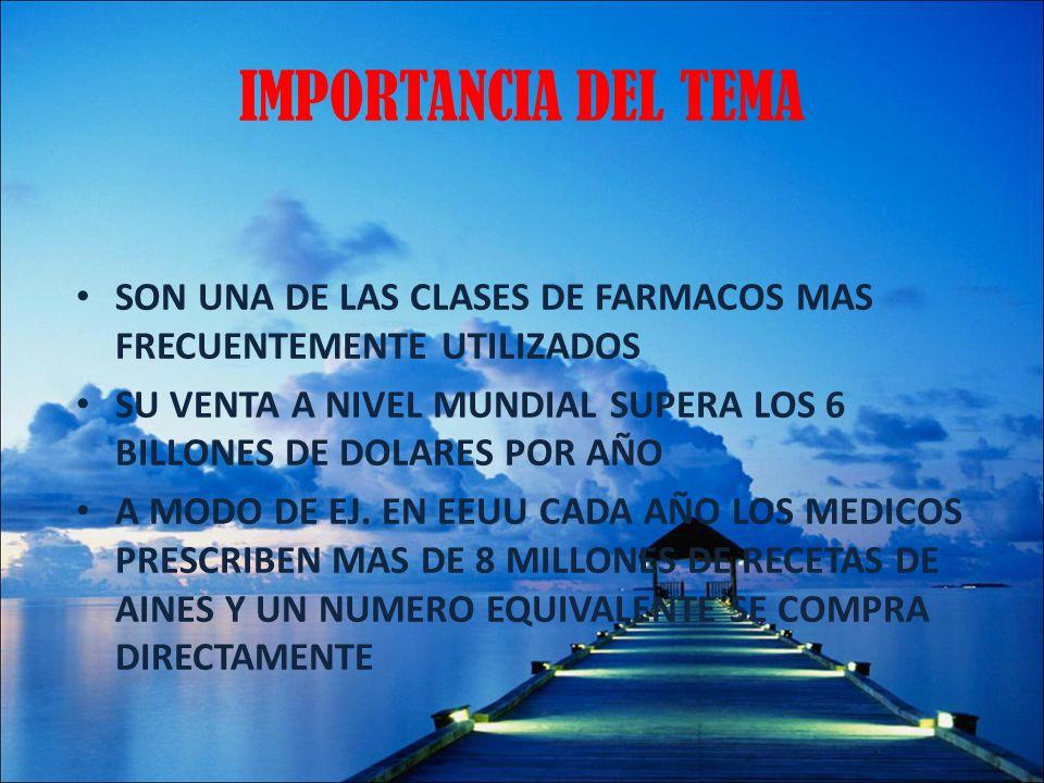 IMPORTANCIA DEL TEMA SON UNA DE LAS CLASES DE FARMACOS MAS FRECUENTEMENTE UTILIZADOS.