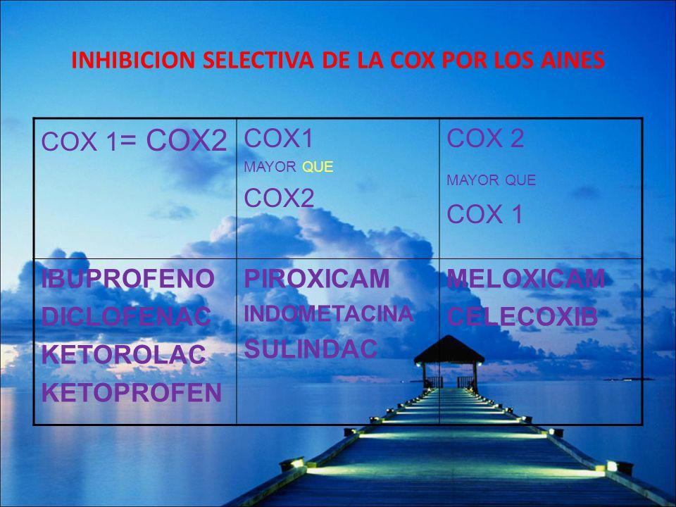 INHIBICION SELECTIVA DE LA COX POR LOS AINES