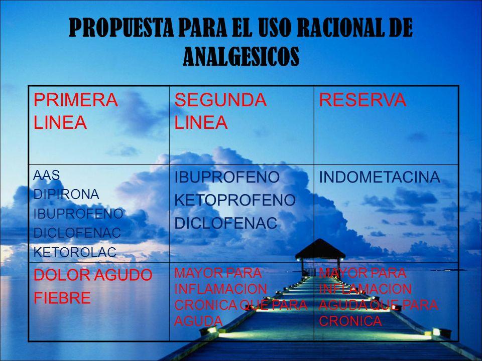 PROPUESTA PARA EL USO RACIONAL DE ANALGESICOS