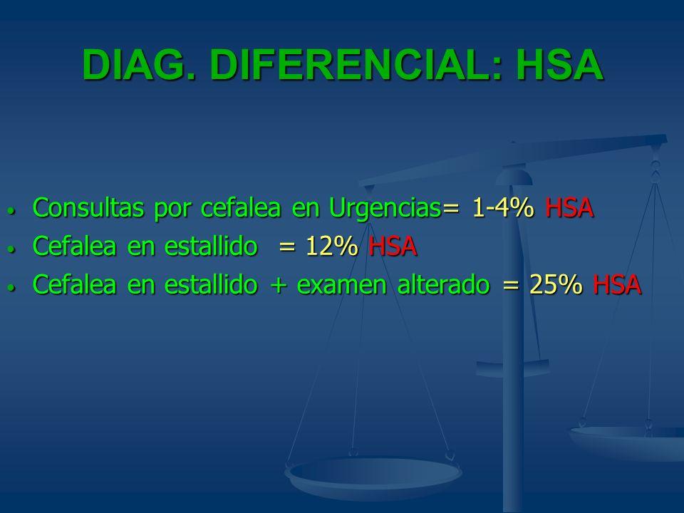DIAG. DIFERENCIAL: HSA Consultas por cefalea en Urgencias= 1-4% HSA