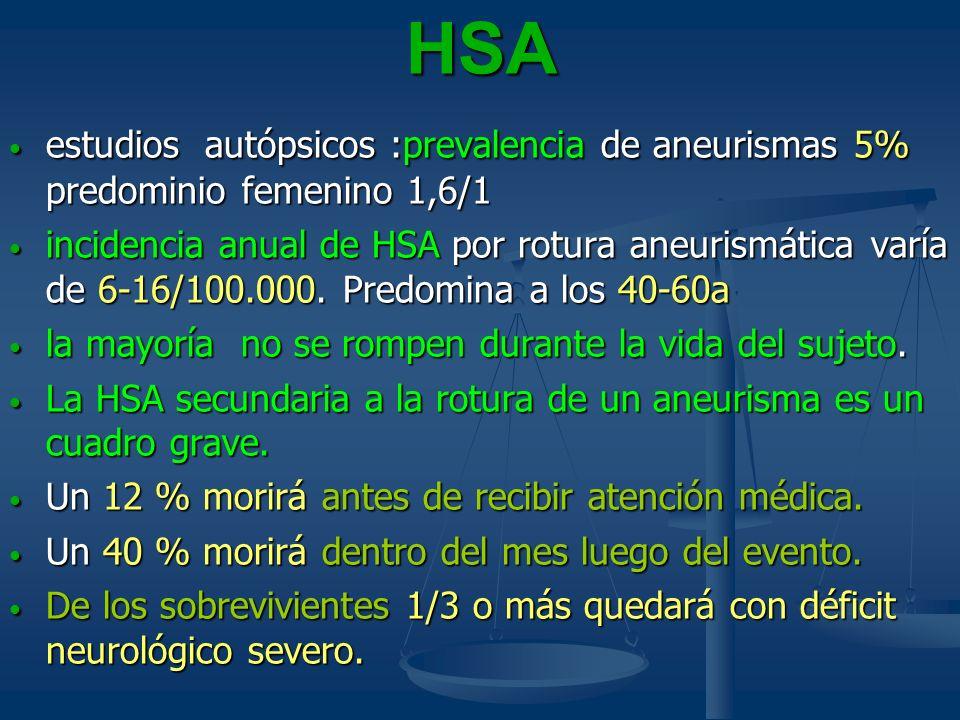 HSA estudios autópsicos :prevalencia de aneurismas 5% predominio femenino 1,6/1.