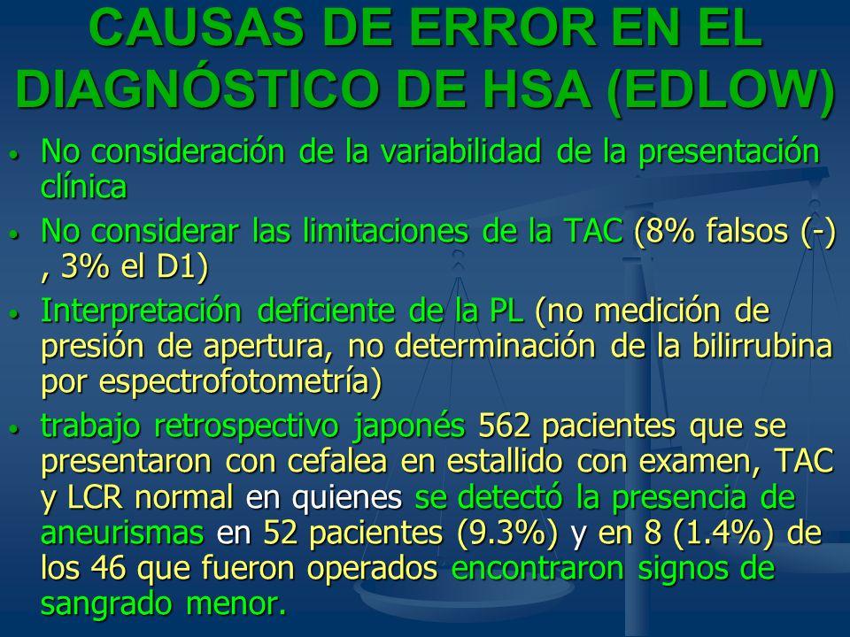 CAUSAS DE ERROR EN EL DIAGNÓSTICO DE HSA (EDLOW)