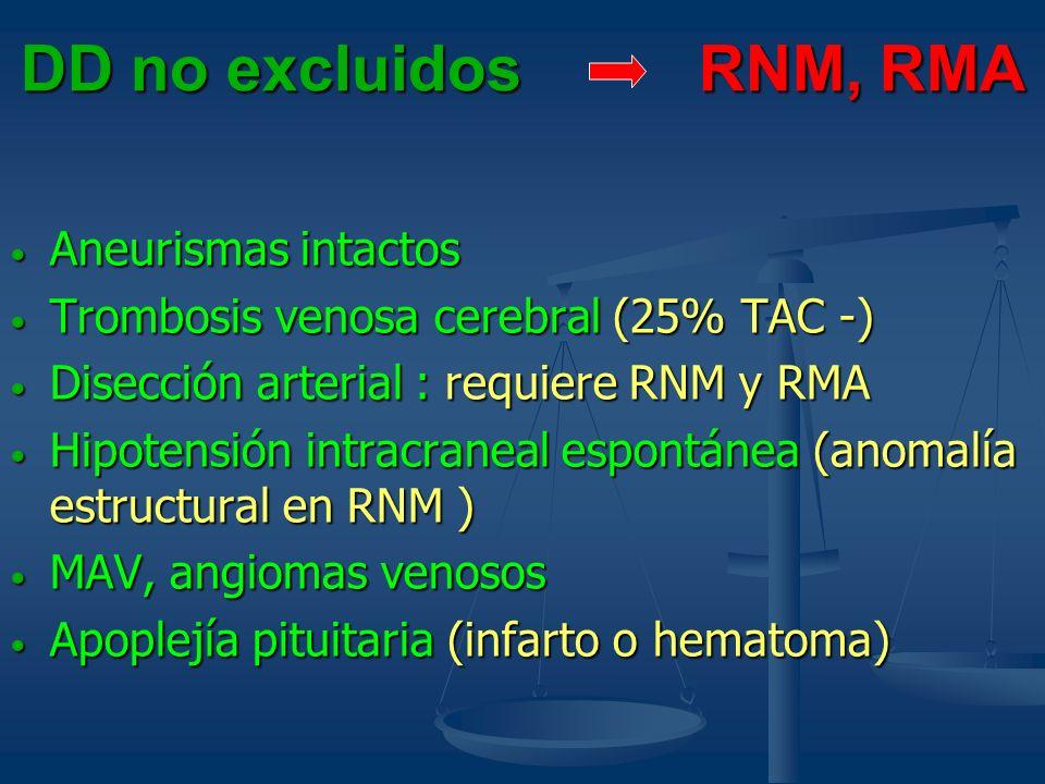 DD no excluidos RNM, RMA Aneurismas intactos