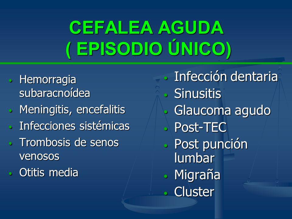 CEFALEA AGUDA ( EPISODIO ÚNICO)
