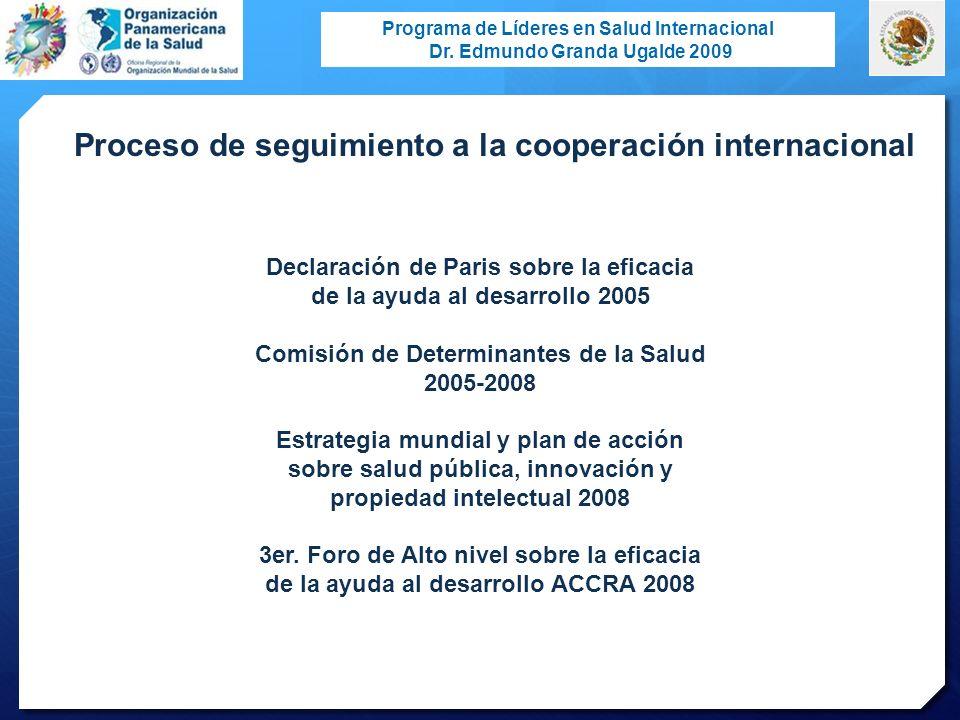 Proceso de seguimiento a la cooperación internacional