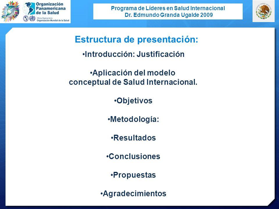Introducción: Justificación conceptual de Salud Internacional.