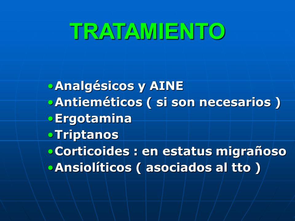 TRATAMIENTO Analgésicos y AINE Antieméticos ( si son necesarios )
