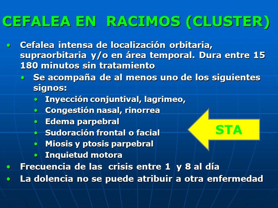 CEFALEA EN RACIMOS (CLUSTER)