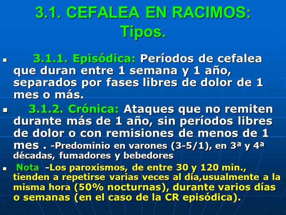 3.1. CEFALEA EN RACIMOS: Tipos.