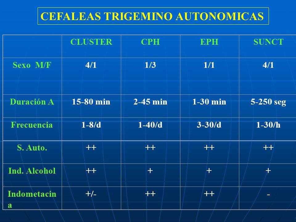 CEFALEAS TRIGEMINO AUTONOMICAS
