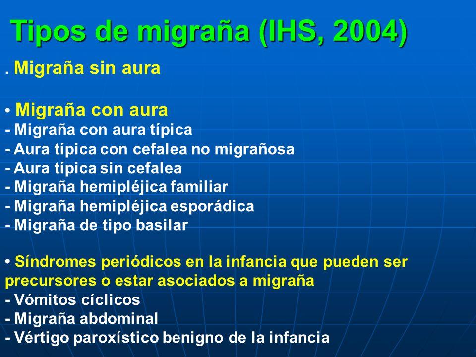 Tipos de migraña (IHS, 2004) . Migraña sin aura • Migraña con aura