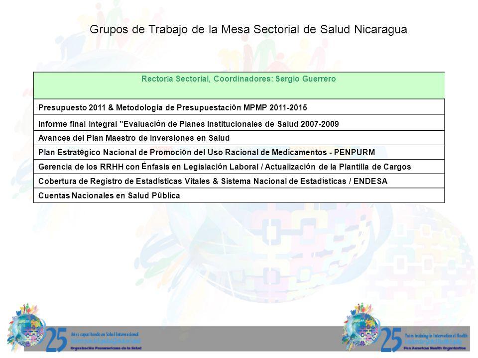 Rectoría Sectorial, Coordinadores: Sergio Guerrero