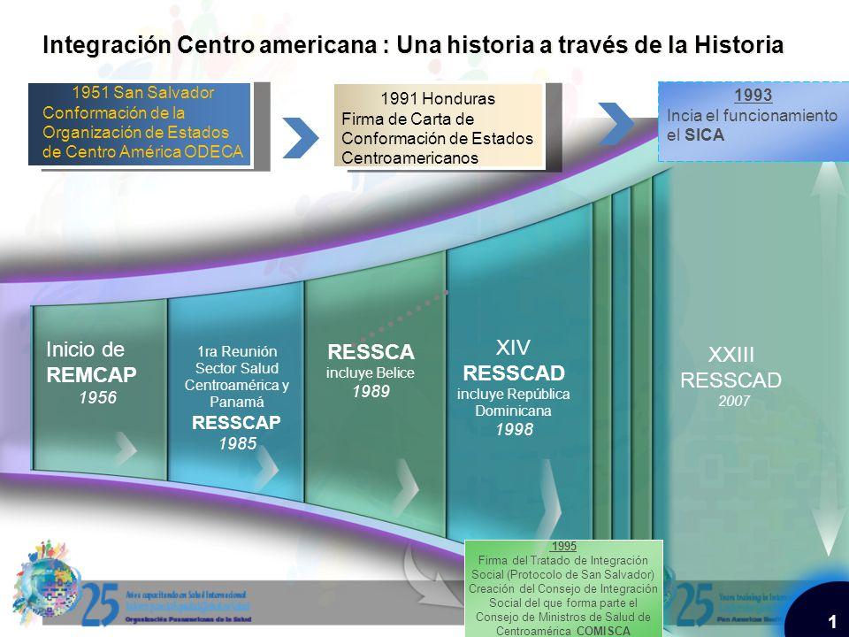Integración Centro americana : Una historia a través de la Historia