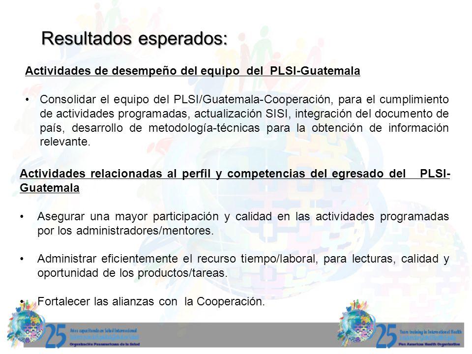 Actividades de desempeño del equipo del PLSI-Guatemala