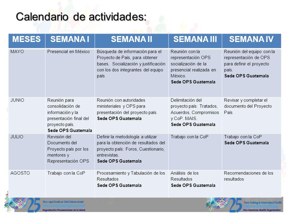 Calendario de actividades: