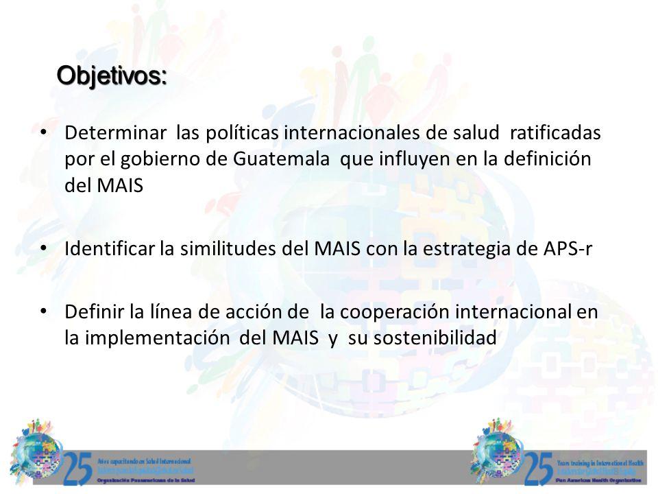Objetivos: Determinar las políticas internacionales de salud ratificadas por el gobierno de Guatemala que influyen en la definición del MAIS.