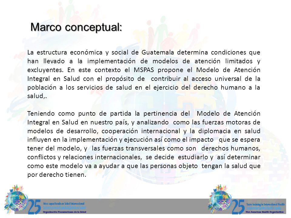 Marco conceptual: