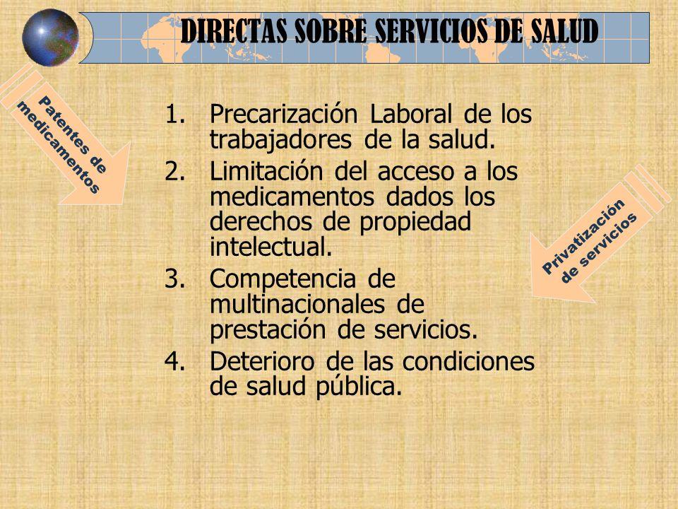 DIRECTAS SOBRE SERVICIOS DE SALUD