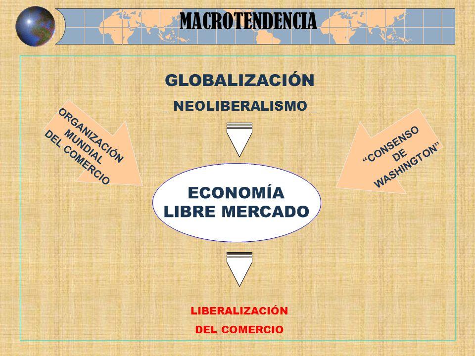 MACROTENDENCIA GLOBALIZACIÓN ECONOMÍA LIBRE MERCADO _ NEOLIBERALISMO _