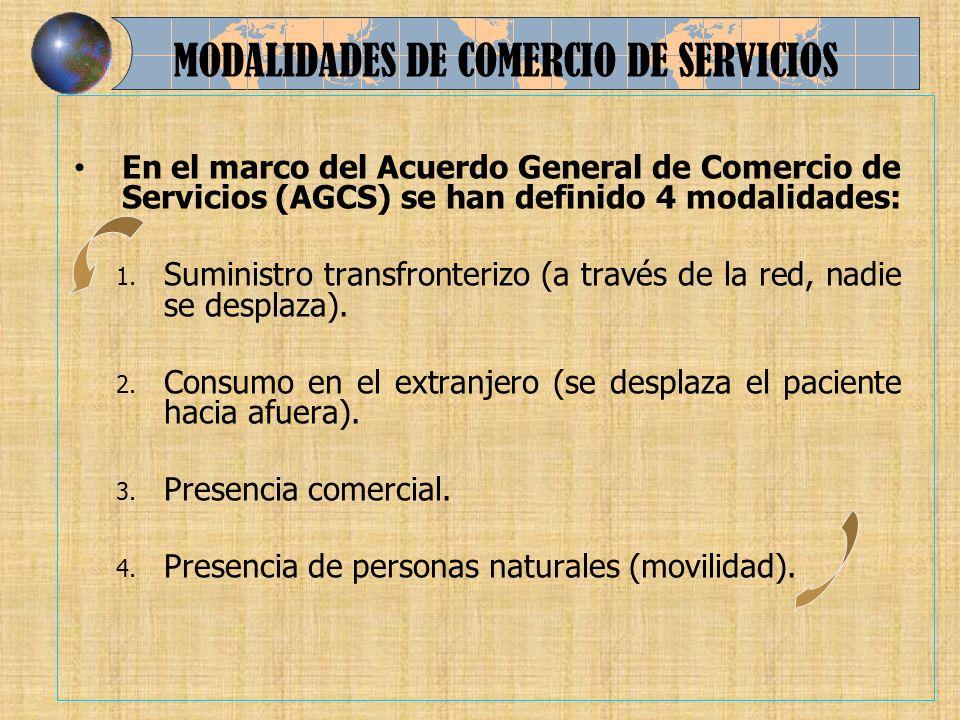 MODALIDADES DE COMERCIO DE SERVICIOS