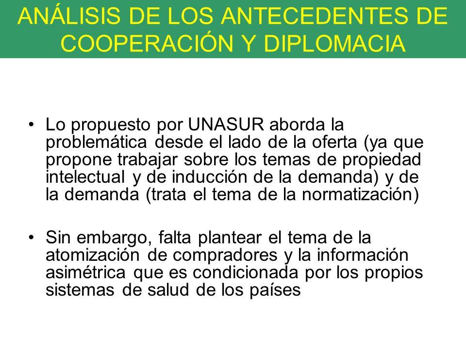 ANÁLISIS DE LOS ANTECEDENTES DE COOPERACIÓN Y DIPLOMACIA