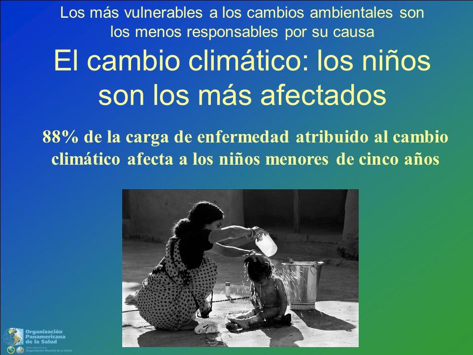 El cambio climático: los niños son los más afectados