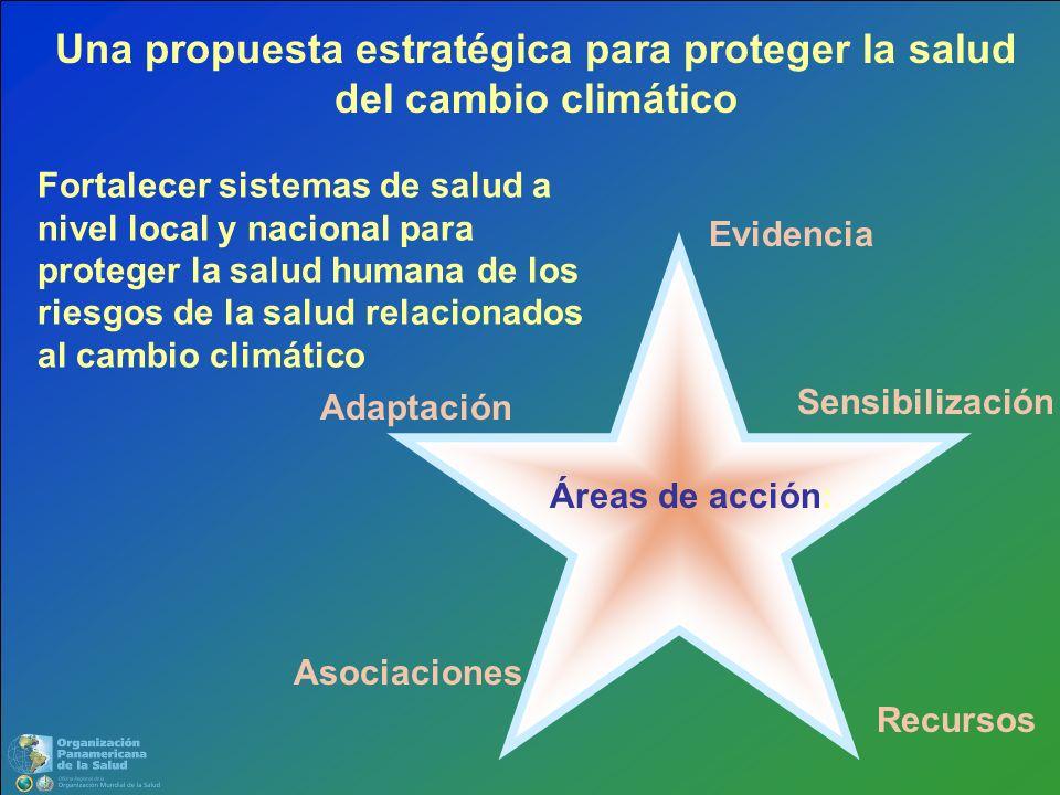 Una propuesta estratégica para proteger la salud del cambio climático