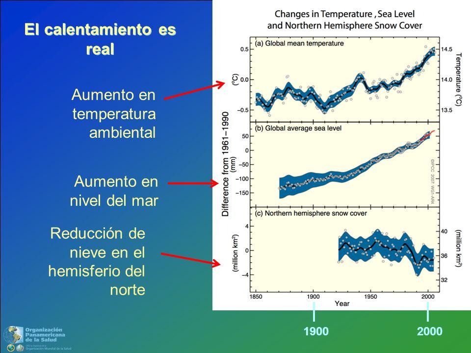 El calentamiento es real