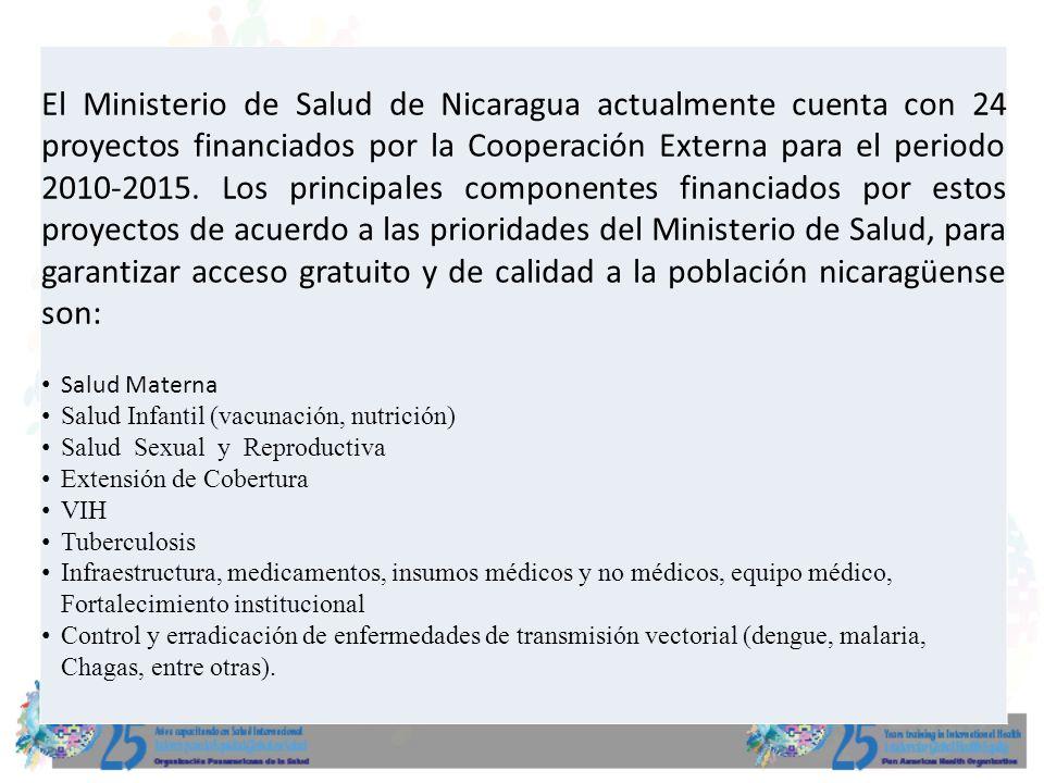 El Ministerio de Salud de Nicaragua actualmente cuenta con 24 proyectos financiados por la Cooperación Externa para el periodo 2010-2015. Los principales componentes financiados por estos proyectos de acuerdo a las prioridades del Ministerio de Salud, para garantizar acceso gratuito y de calidad a la población nicaragüense son: