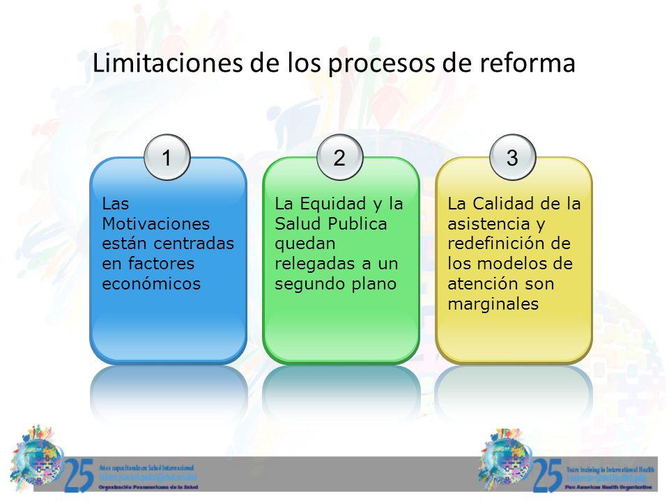 Limitaciones de los procesos de reforma