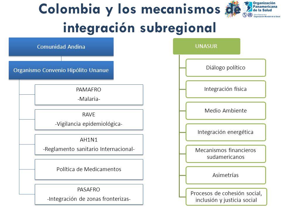 Colombia y los mecanismos de integración subregional