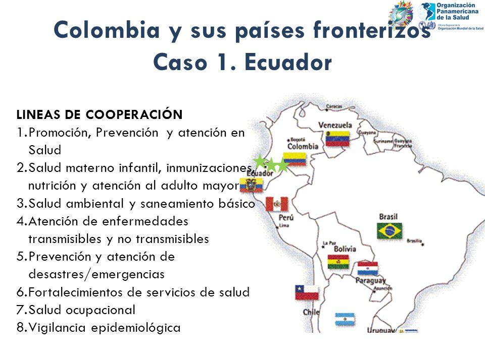 Colombia y sus países fronterizos Caso 1. Ecuador
