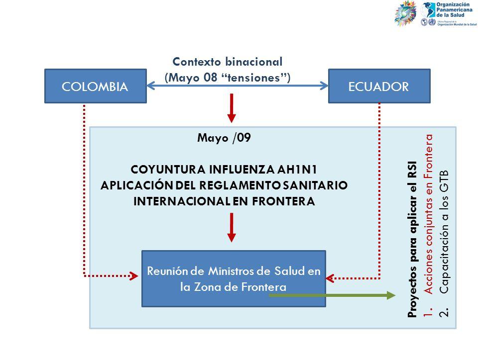 Contexto binacional (Mayo 08 tensiones )