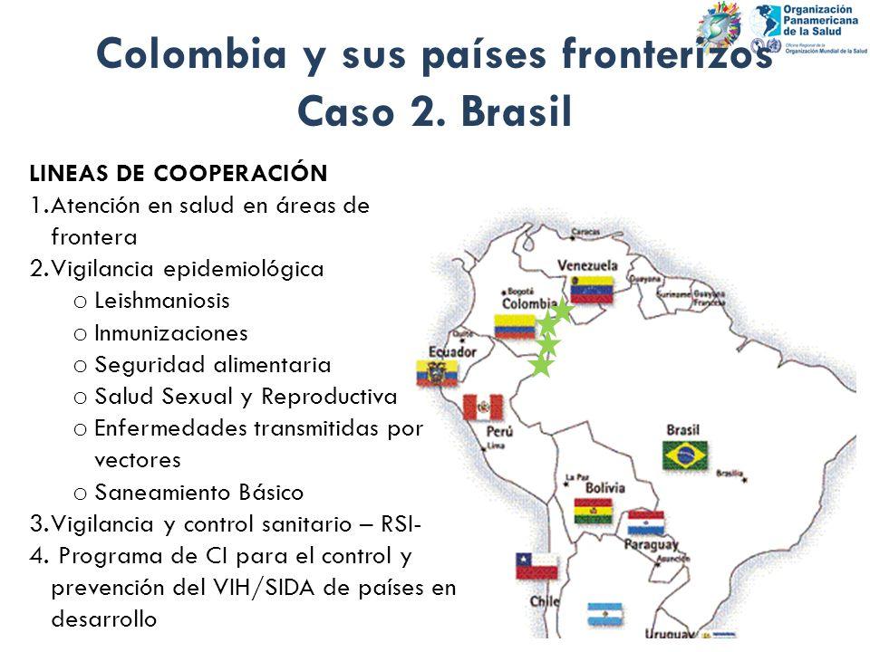 Colombia y sus países fronterizos Caso 2. Brasil