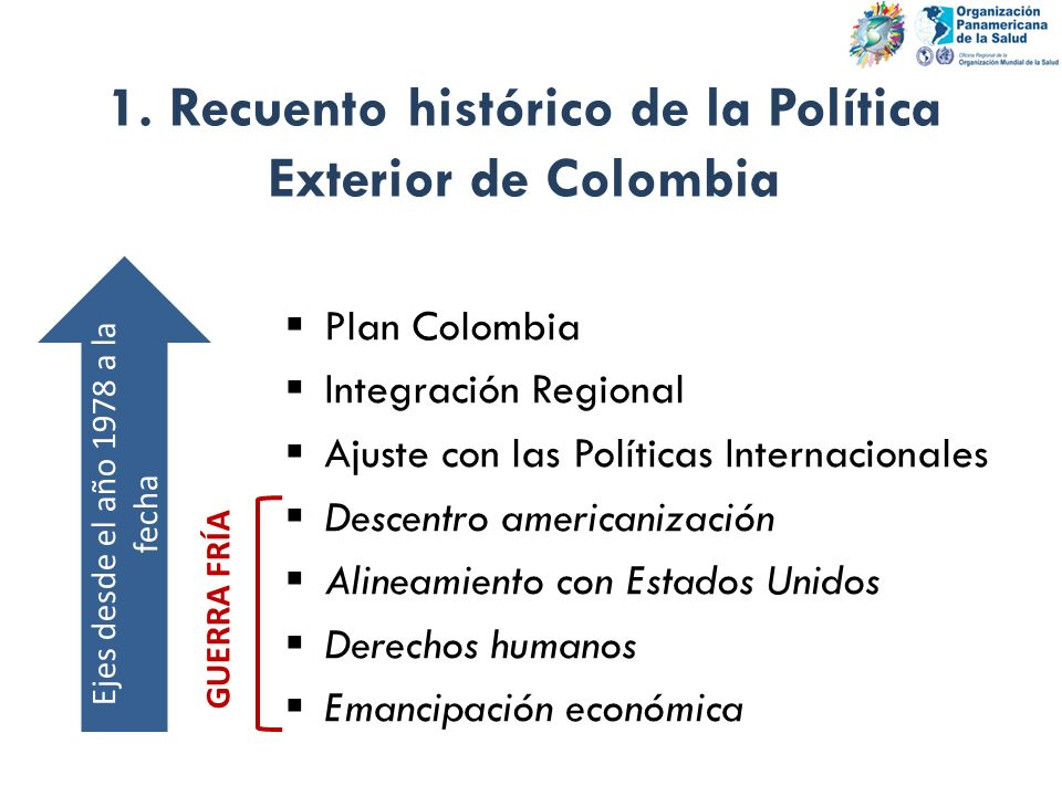 1. Recuento histórico de la Política Exterior de Colombia