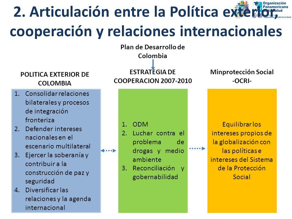 2. Articulación entre la Política exterior, cooperación y relaciones internacionales