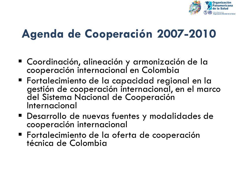 Agenda de Cooperación 2007-2010