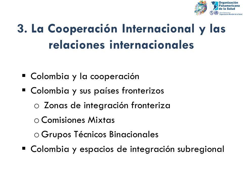 3. La Cooperación Internacional y las relaciones internacionales