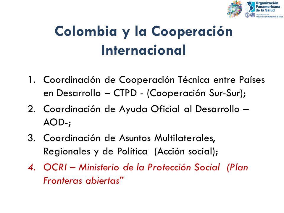 Colombia y la Cooperación Internacional