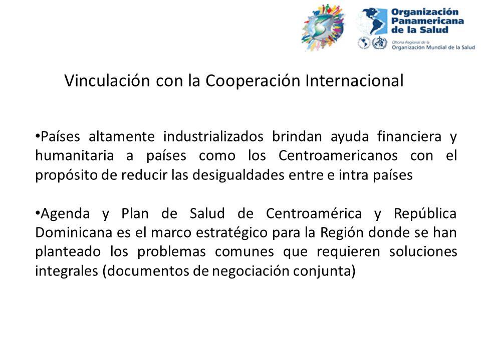 Vinculación con la Cooperación Internacional