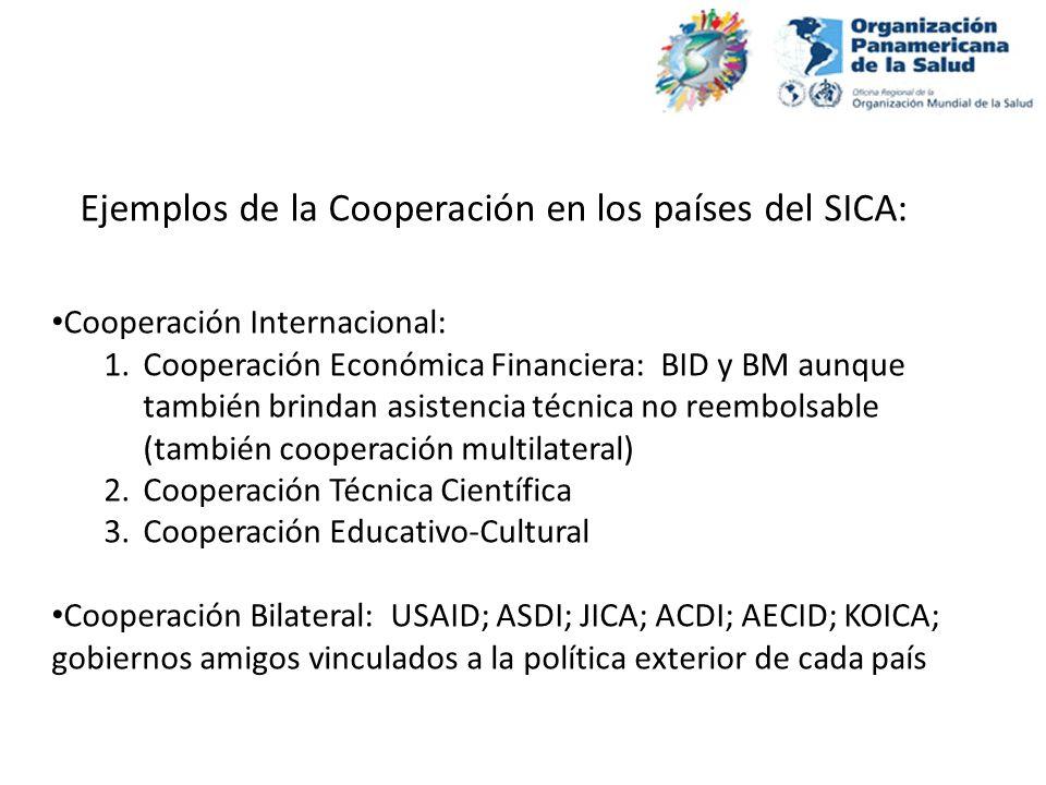 Ejemplos de la Cooperación en los países del SICA: